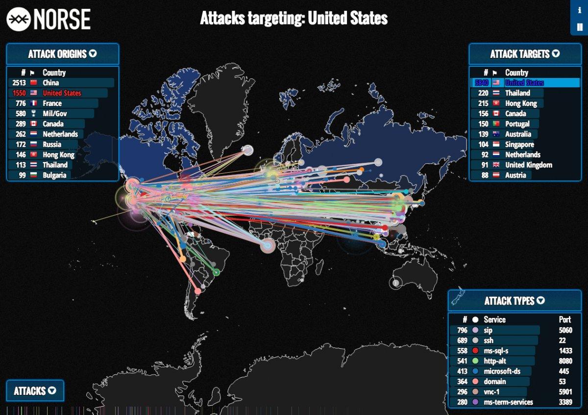 EKSKLUZIVNO: Koliko će internet biti promijenjen i kontrolisan od strane svjetskih sila?
